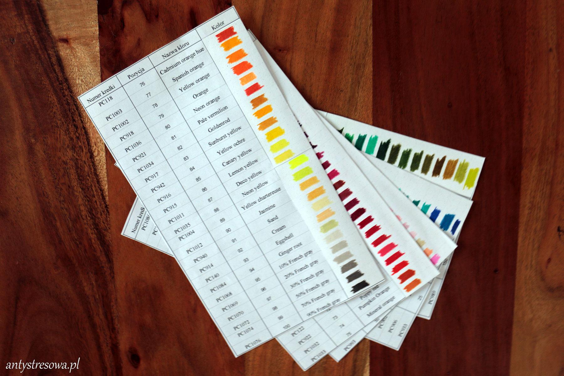 Spis kolorów kredek Prismacolor