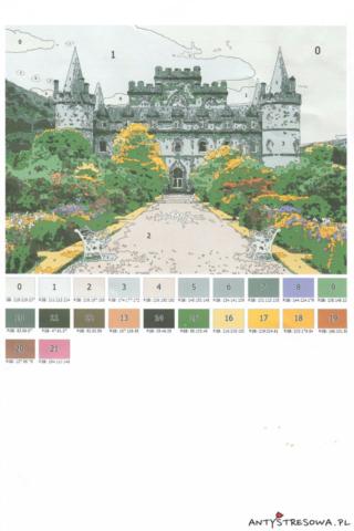 Malowanie po numerach, co zawiera zestaw - zamek w Szkocji