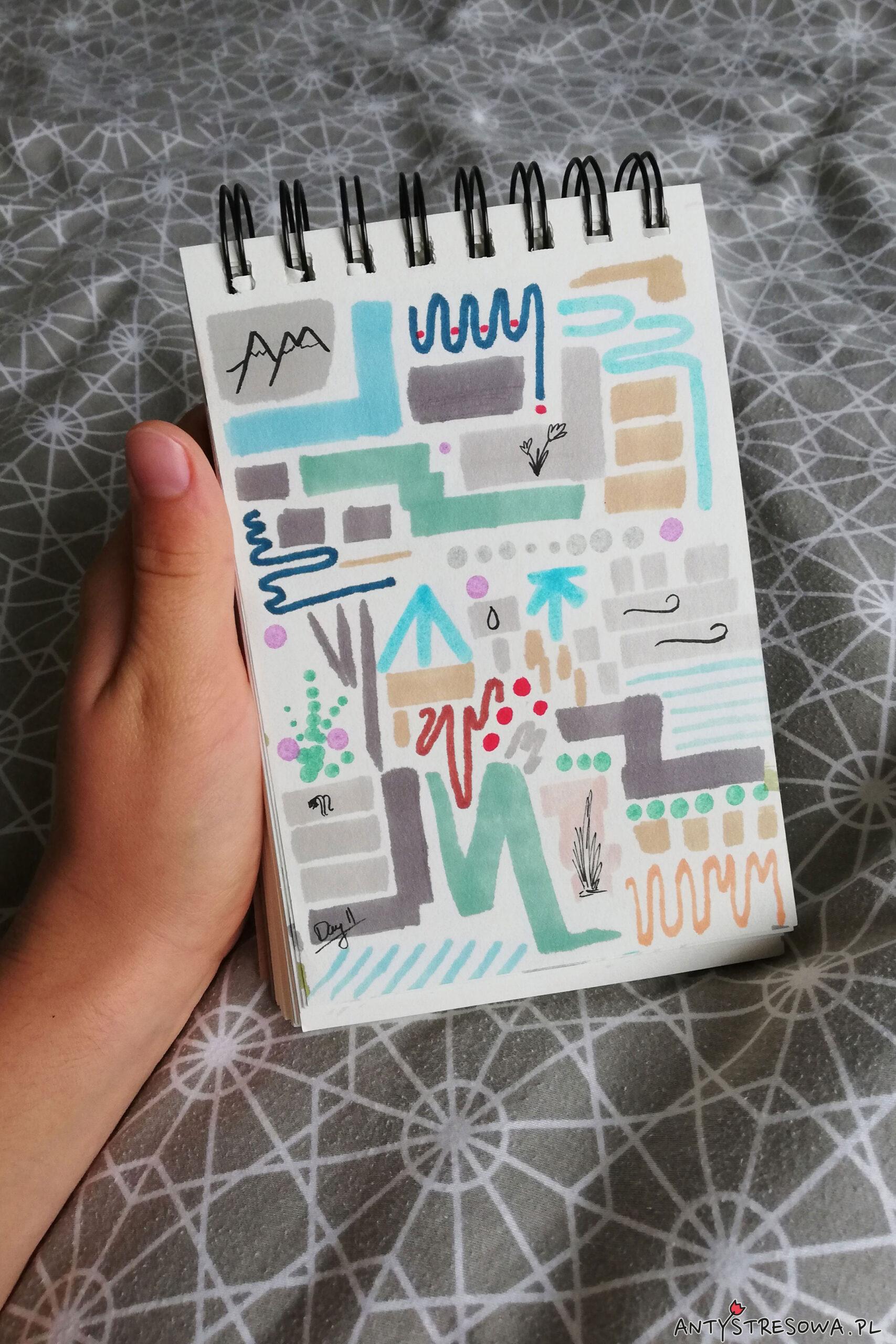 Rysunki z podróży w bullet journal