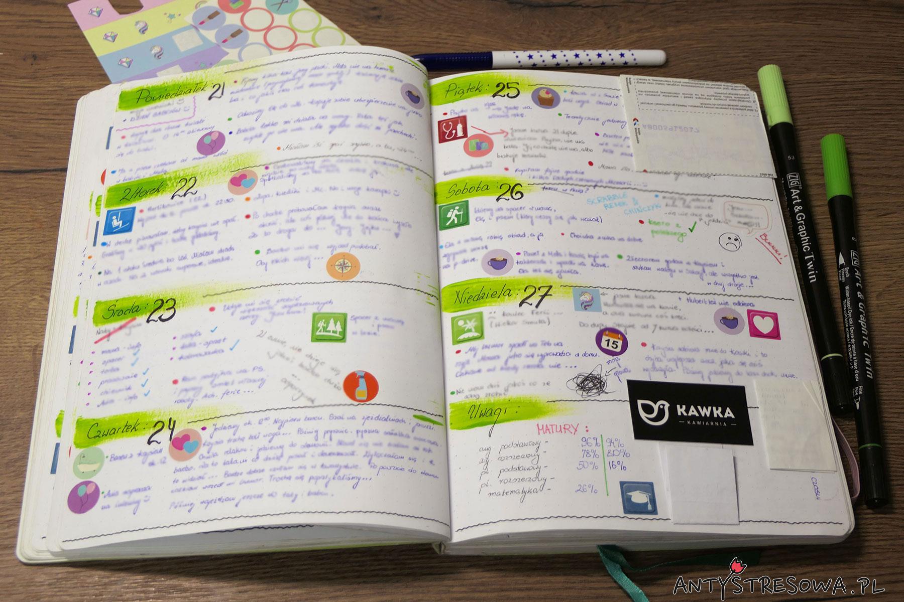 Planowanie w Bullet Journal w skali tygodnia