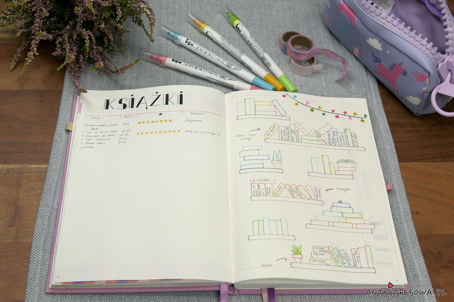 Planer Pełen Czasu - moja lista książek